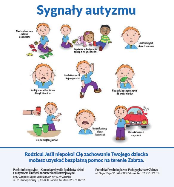 sygnały_autyzmu