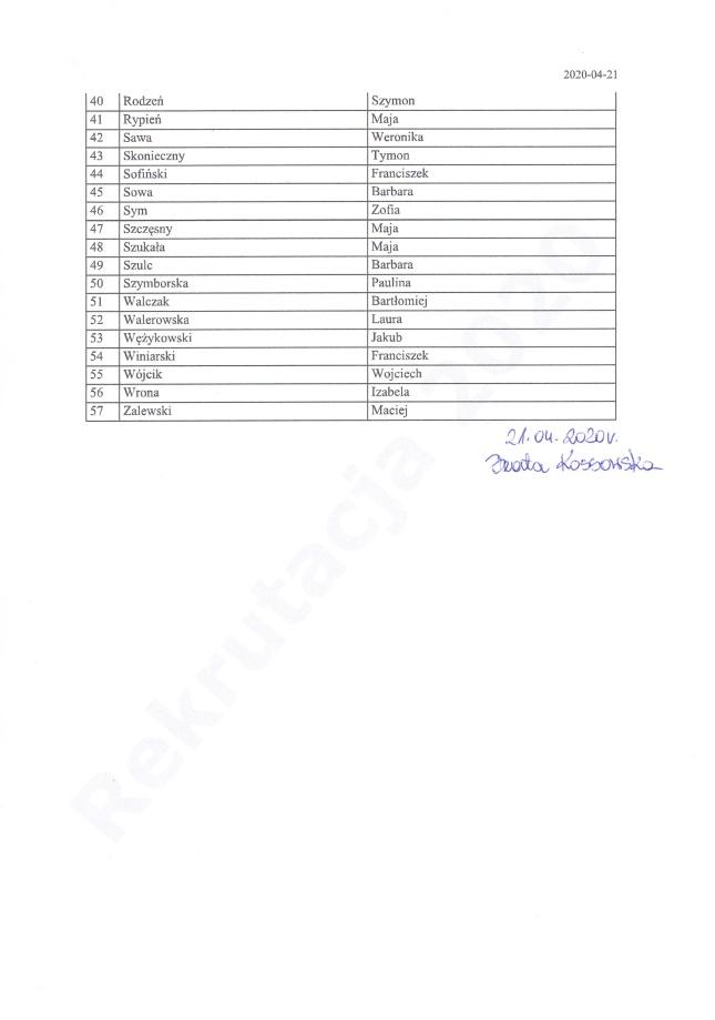 2. Lista przyjętych 21.04.20